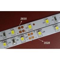 high power led flexible strips,LED flexible strips,single color led strips,constant current led strips,12V strip lights