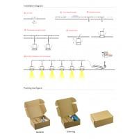 flush ceiling lighting, flush ceiling lights, flush mount lighting, led recessed light kit, recessed puck lighting