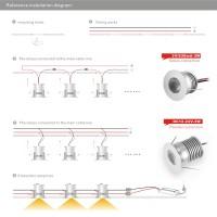 under cabinet lights, puck lights, puck lighting, led puck lighting, under cabinet puck lighting