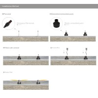 underground light, outdoor lighting, led outdoor lighting, led landscape light