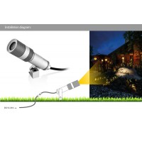 led landscape lighting, led path lighting, led backyard light, led patio lights, led side walks light
