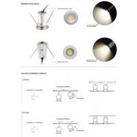 interior decoration lighting, pot lights, trade show lighting, shelf lighting,deck lighting